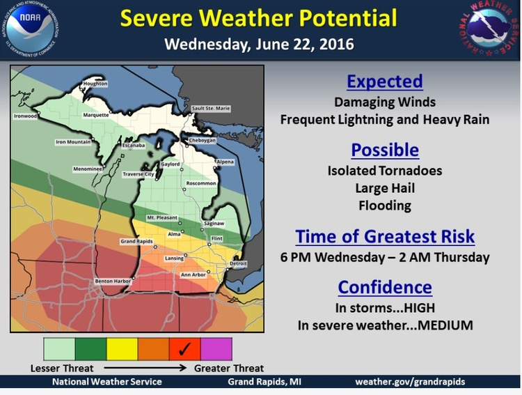 Grand Rapids Weather Map.Severe Weather Update News 1450 99 7 Whtc